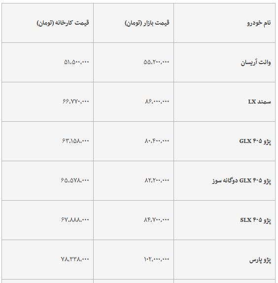 قیمت خودروهای داخلی در بازار امروز 2 تیر 98