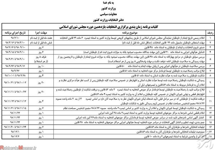 جدول زمان بندی انتخابات مجلس یازدهم