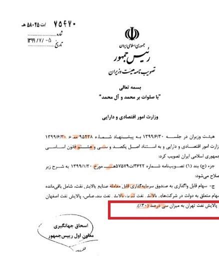 وضعیت صندوق پالایش یکم در بورس امروز ۶ دی ۹۹