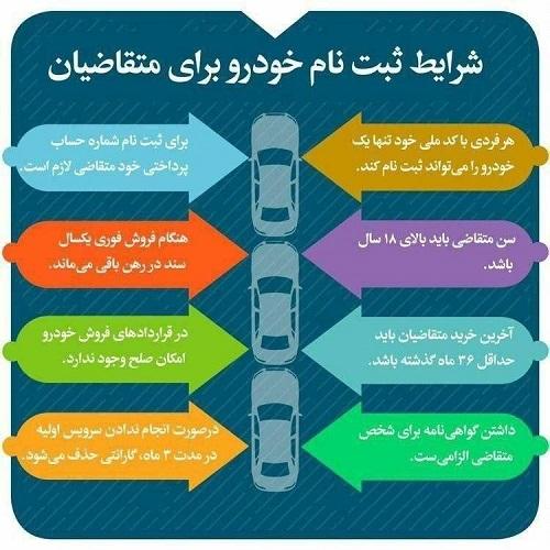 زمان ثبت نام خودرو ایران خودرو و سایپا