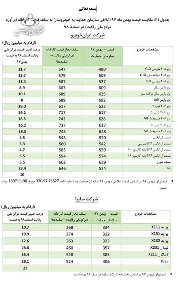 قیمت جدید سایپا و ایران خودرو