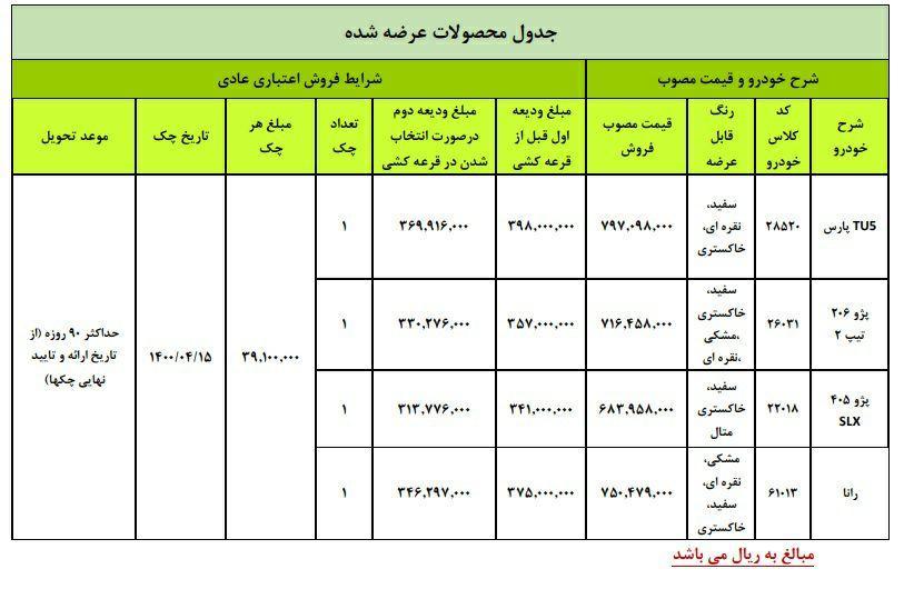 ثبت نام ایران خودرو و سایپا بدون پرداخت + لیست قیمت