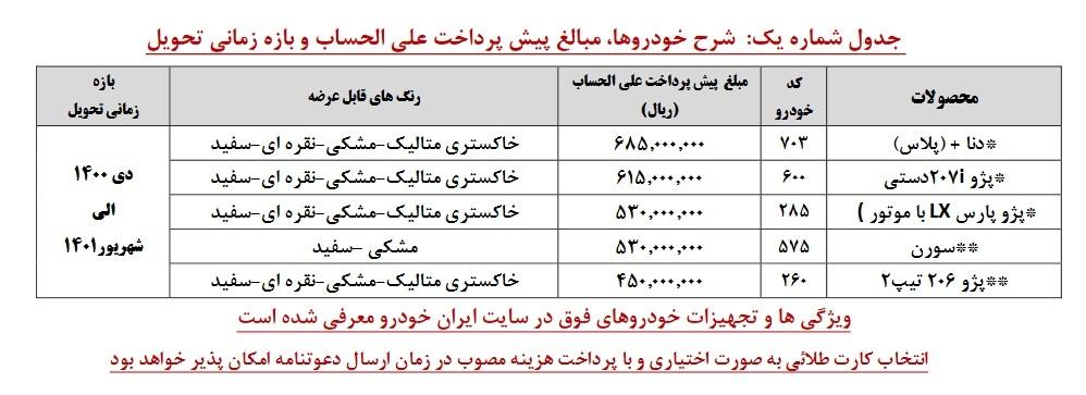 آغاز اولین طرح پیش فروش محصولات ایران خودرو در شهریور ۹۹+ جزئیات و جدول فروش
