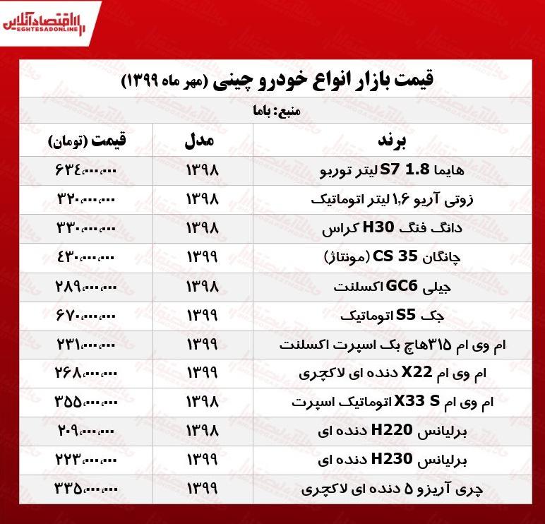 جدول قیمت روز خودرو های شاسی بلند چهارشنبه 2 مهر 99