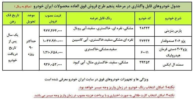 ثبت نام در طرح جدید فروش فوری ایران خودرو امروز ۲۱ مهر ۹۹ /شرایط فروش جدید ایران خودرو +  تاریخ و نحوه ثبت نام