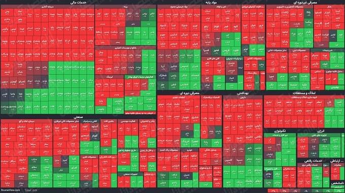 آخرین وضعیت بازار بورس امروز دوشنبه 21 مهر 99 / پیش بینی بورس فردا سه شنبه 22 مهر