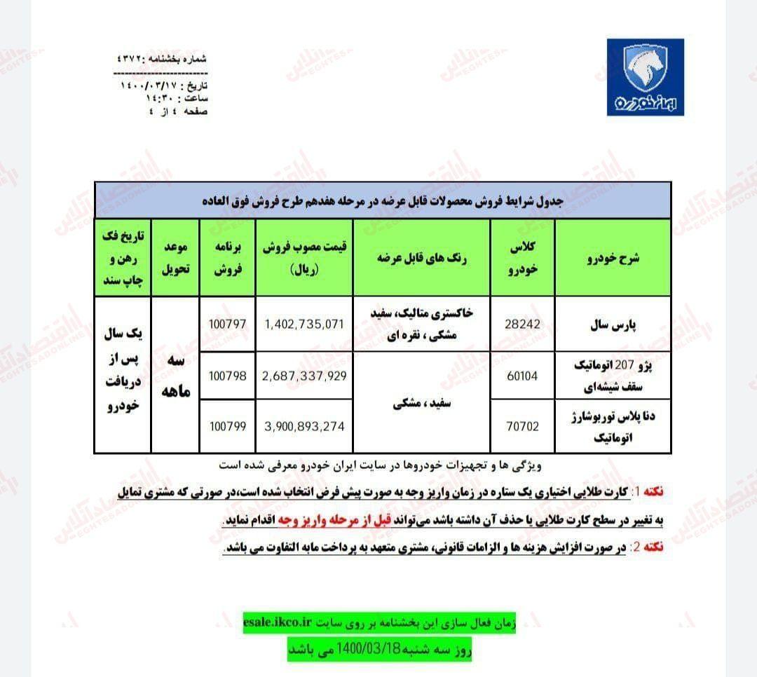ثبت نام فروش فوری ایران خودرو امروز 19 خرداد 1400+ نحوه ثبت نام ایران خودرو