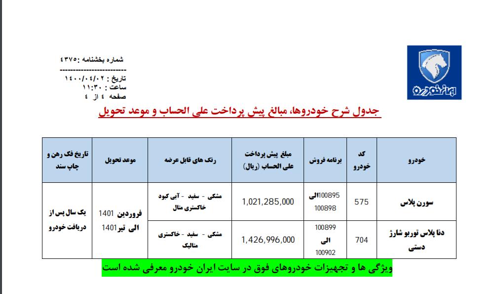 پیش فروش ایران خودرو 1400