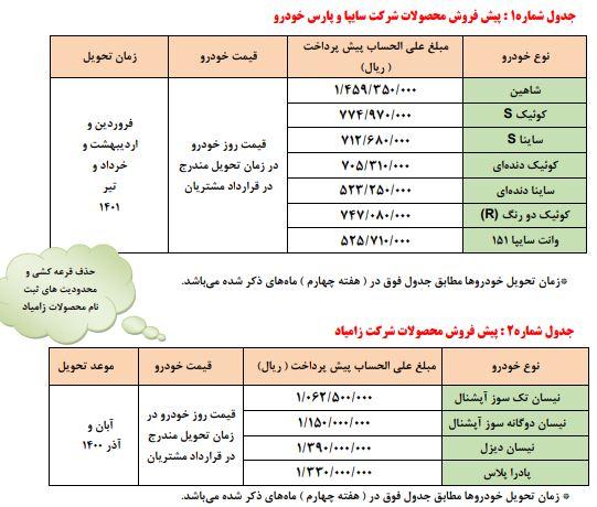 قیمت محصولات سایپا طرح عید تا عید