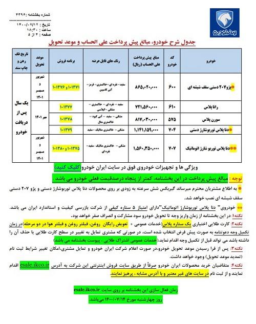 ثبت نام ایران خودرو امروز ۱۴ مهر ۱۴۰۰+ قیمت و نحوه ثبت نام ایران خودرو ویژه مهر ۱۴۰۰