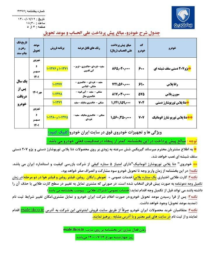 ثبت نام ایران خودرو امروز ۱۸ مهر ۱۴۰۰