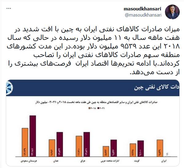 آیا چین واردات نفت از ایران را متوقف کرده است؟